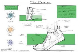Adaptable Shoes for Homeless By Collin Murray